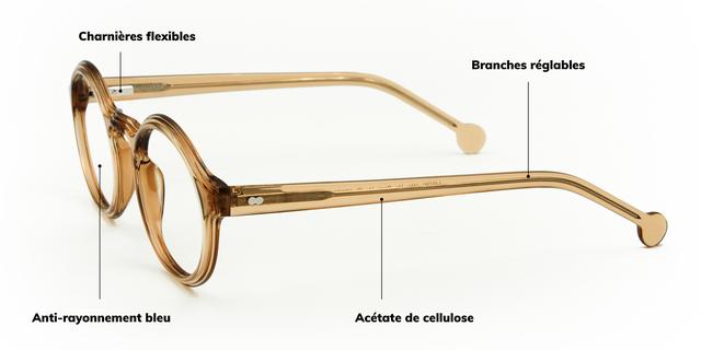 les lunettes VVBV